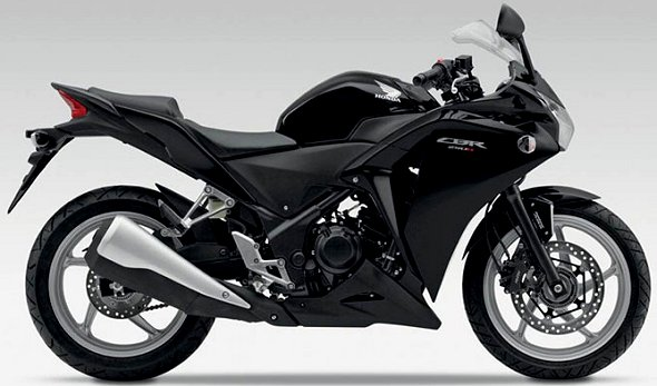 Honda Cbr 250r Price | Cbr 250r India, Review, Mileage, Launch